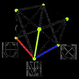 Odjel za matematiku, Sveučilište J.J. Strossmayera u Osijeku
